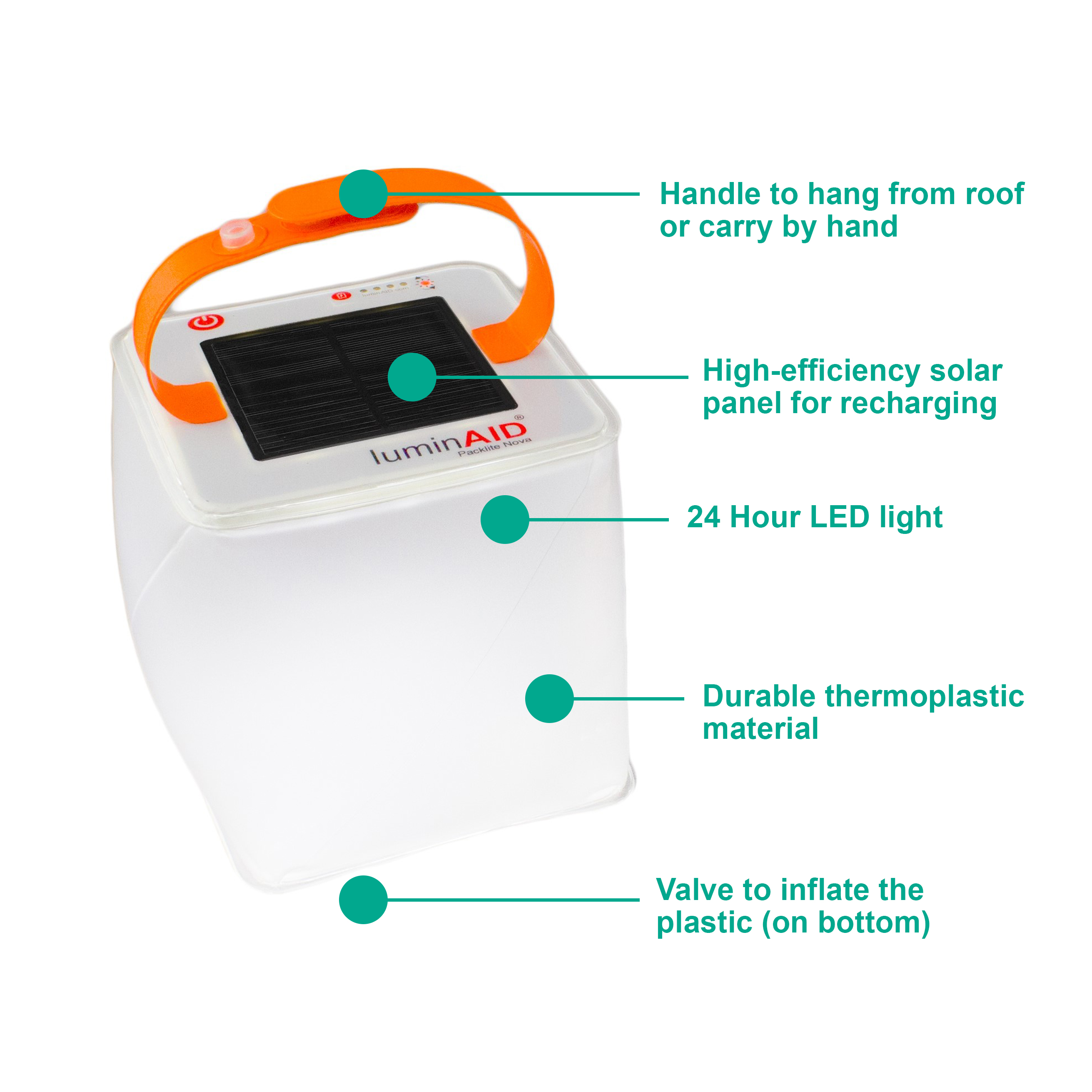 ShelterBox - LuminAid Solar Light Diagram