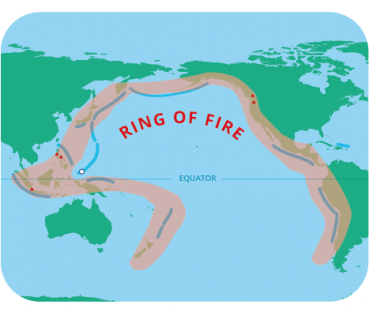 The ring of fire stretches from New Zealand through Southeast Asia along China and across the Bering Strait, going all the way down to southern Chile