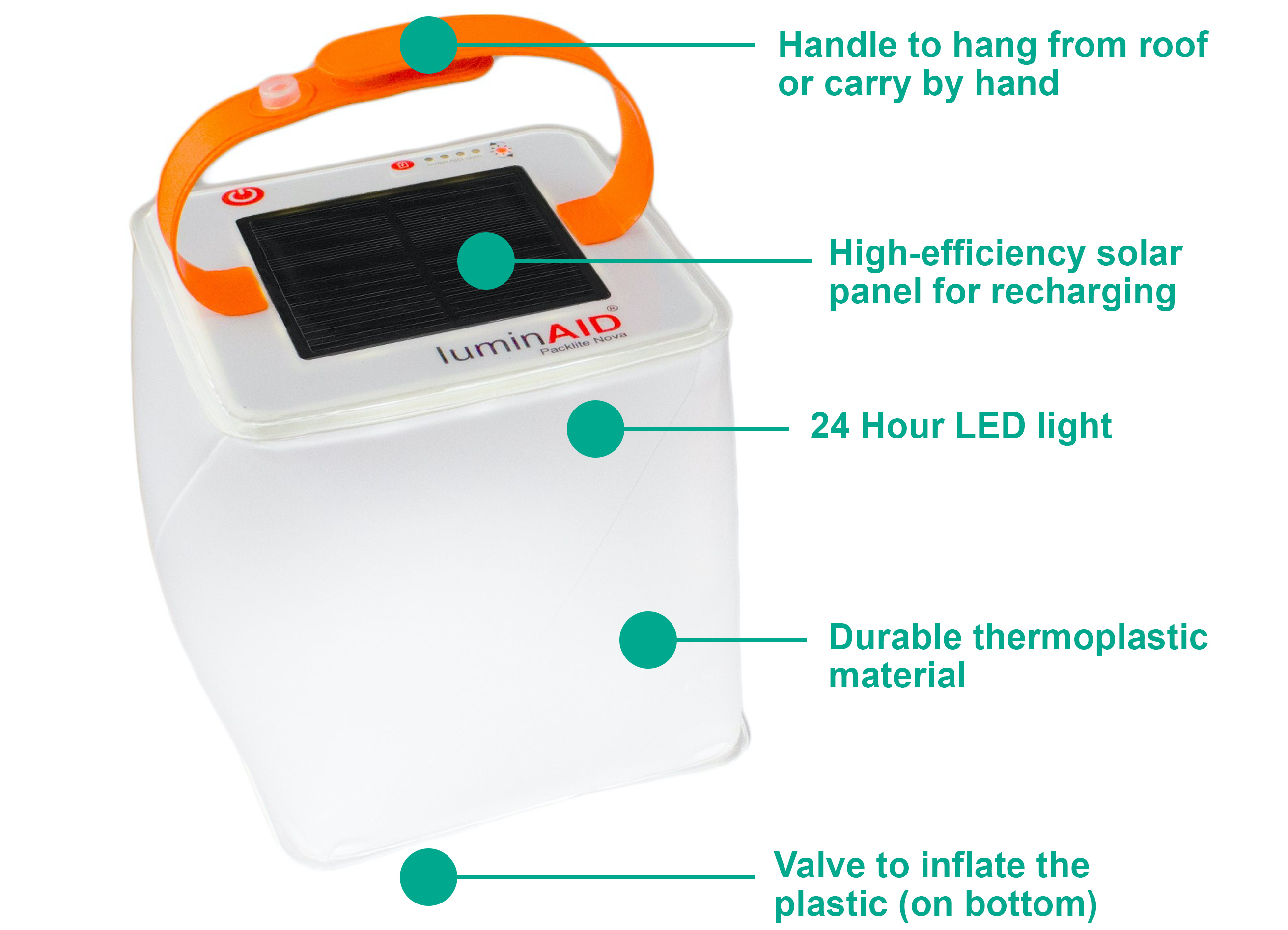 ShelterBox - LuminAid Solar Light Diagram showing 24 hour battery, handles, and solar panels